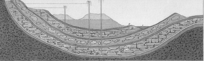 Артезианская вода. Brockhaus Bilderatlas, Ikonographische Encyklopädie der Wissenschaften und Künste, 1851 http://commons.wikimedia.org/wiki/File:Artesian_Well,_The_Iconographic_Encyclopaedia_of_Science,_Literature_and_Art,_1851.jpg
